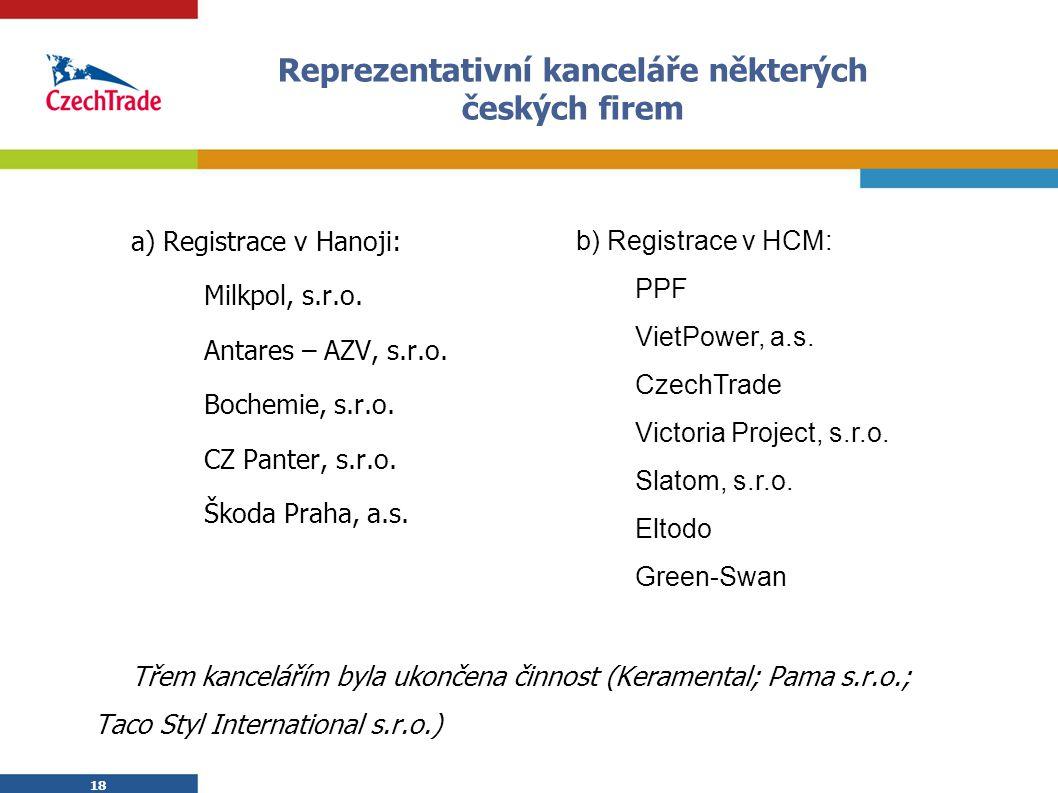 Reprezentativní kanceláře některých českých firem
