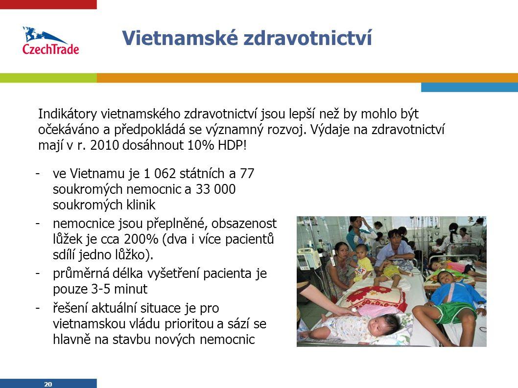 Vietnamské zdravotnictví