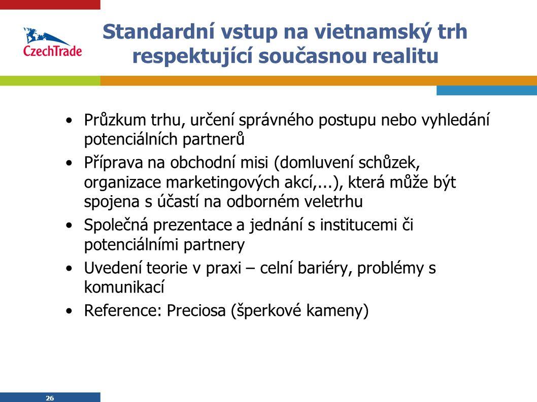 Standardní vstup na vietnamský trh respektující současnou realitu
