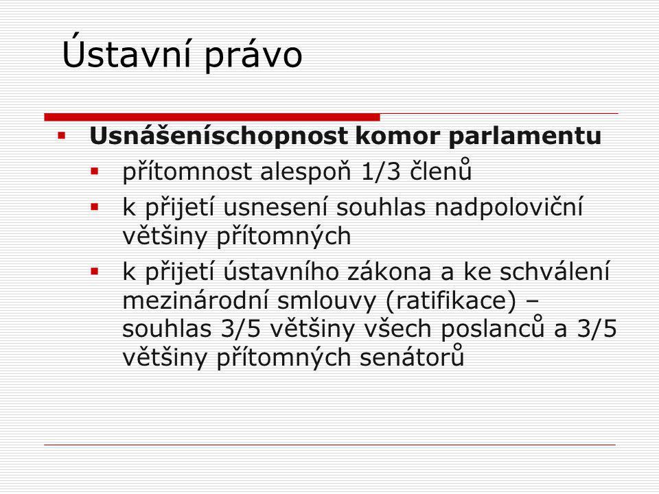 Ústavní právo Usnášeníschopnost komor parlamentu