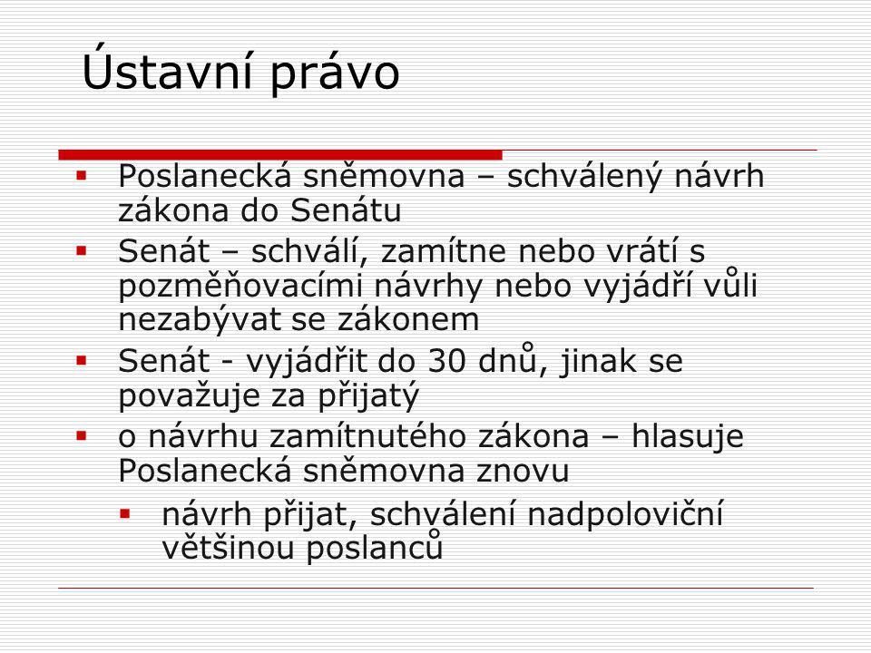 Ústavní právo Poslanecká sněmovna – schválený návrh zákona do Senátu
