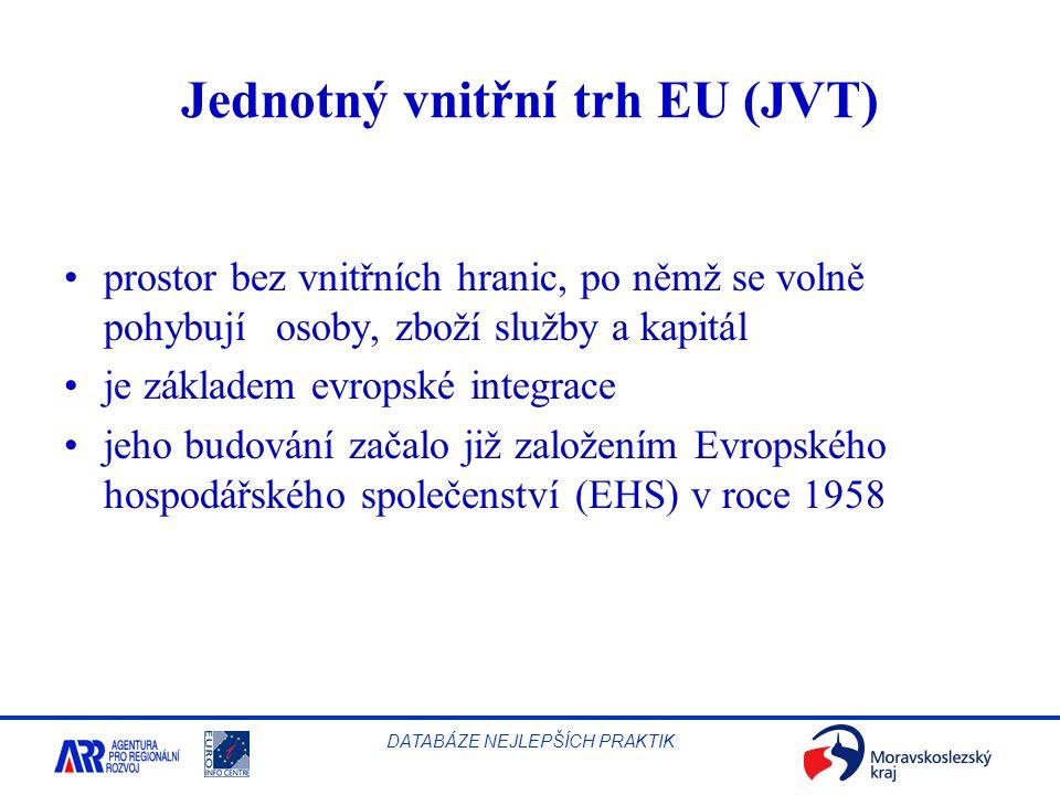 Jednotný vnitřní trh EU (JVT)
