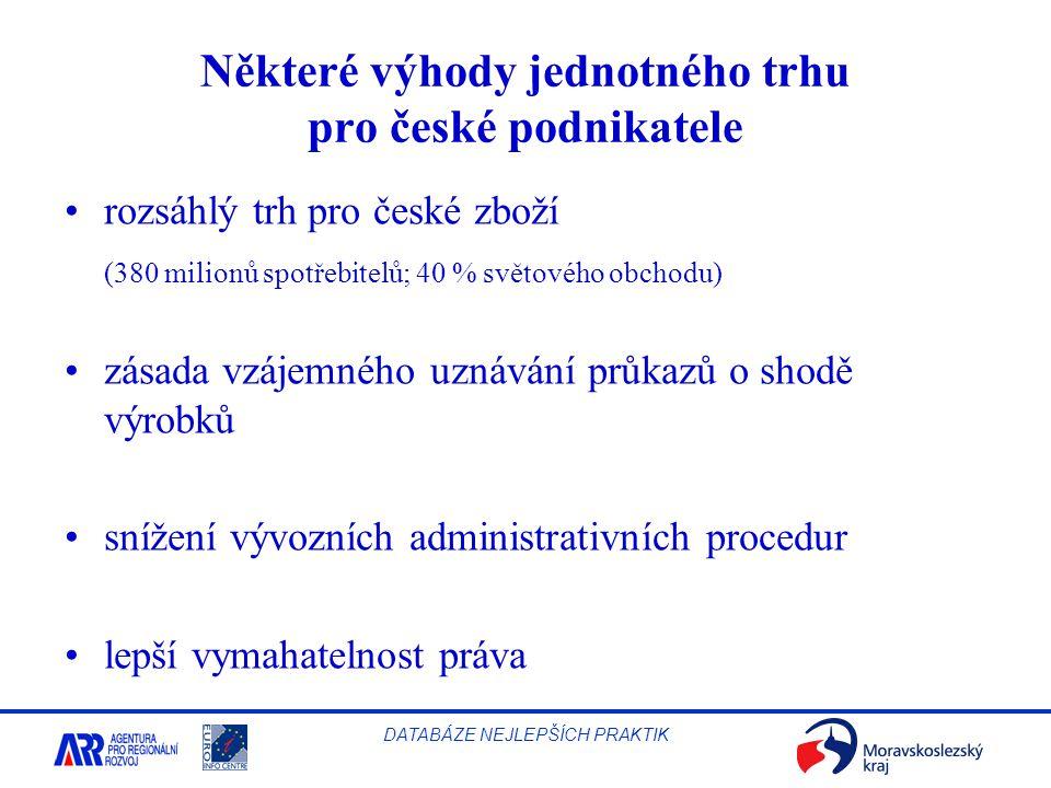 Některé výhody jednotného trhu pro české podnikatele