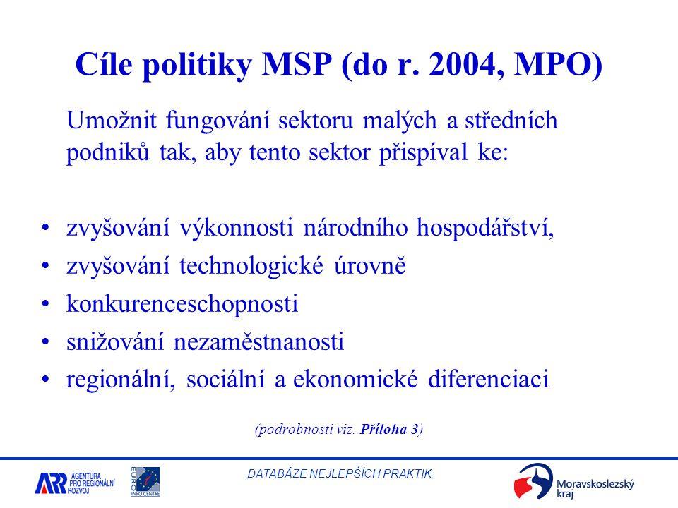 Cíle politiky MSP (do r. 2004, MPO)