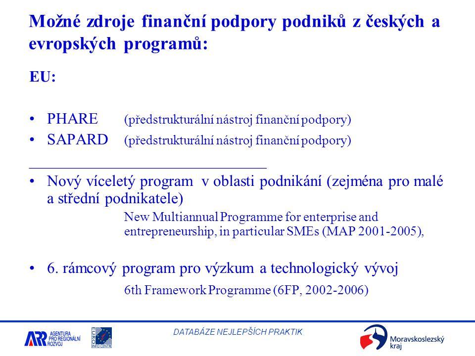 Možné zdroje finanční podpory podniků z českých a evropských programů:
