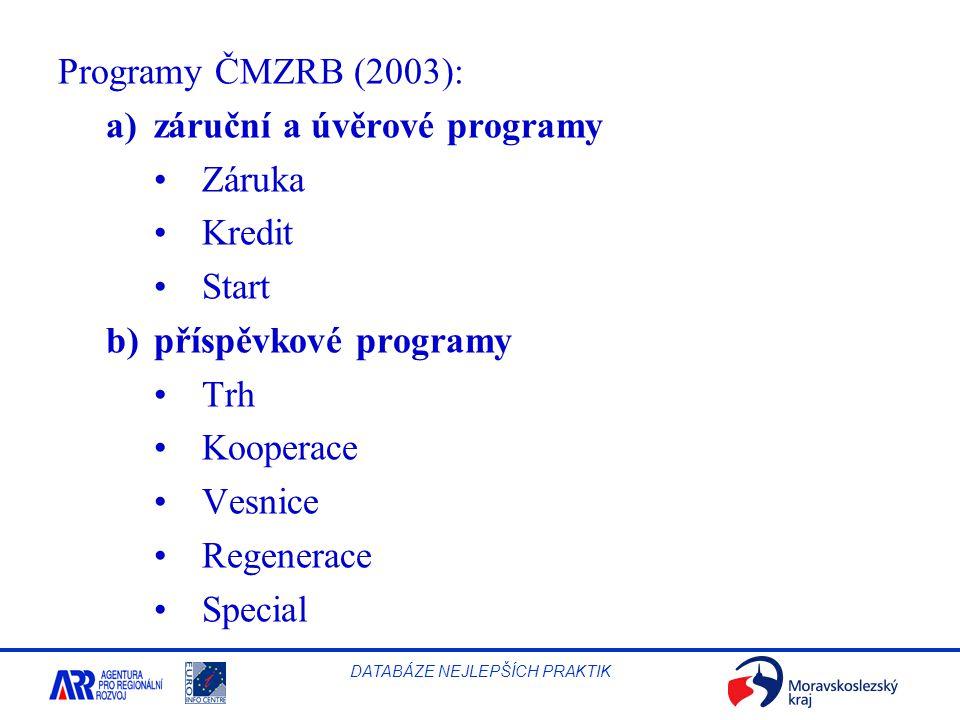 Programy ČMZRB (2003): záruční a úvěrové programy. Záruka. Kredit. Start. příspěvkové programy.