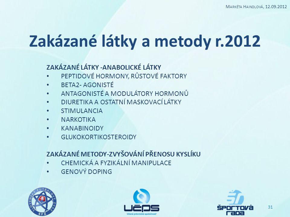 Zakázané látky a metody r.2012