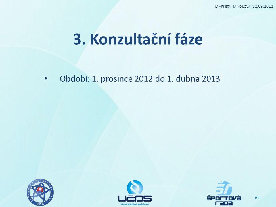 Období: 1. prosince 2012 do 1. dubna 2013