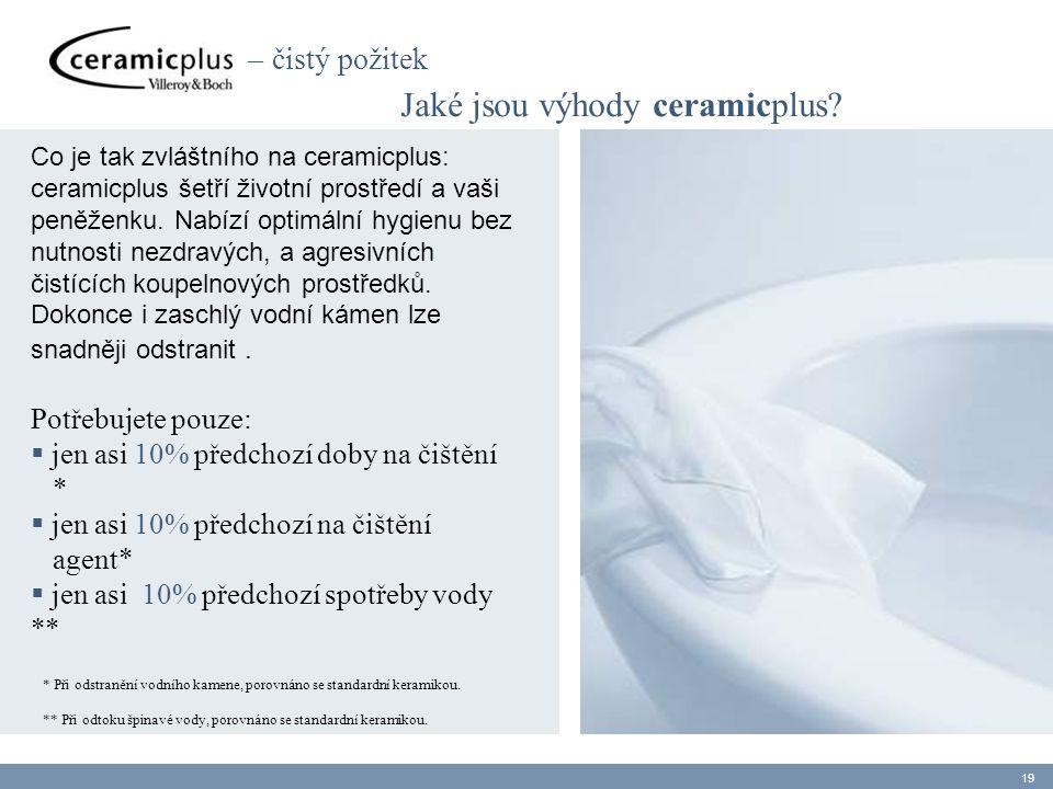 Jaké jsou výhody ceramicplus