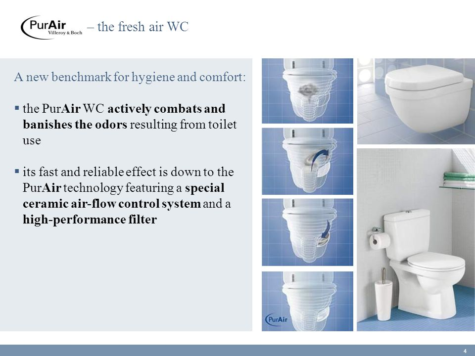 – the fresh air WC A new benchmark for hygiene and comfort: