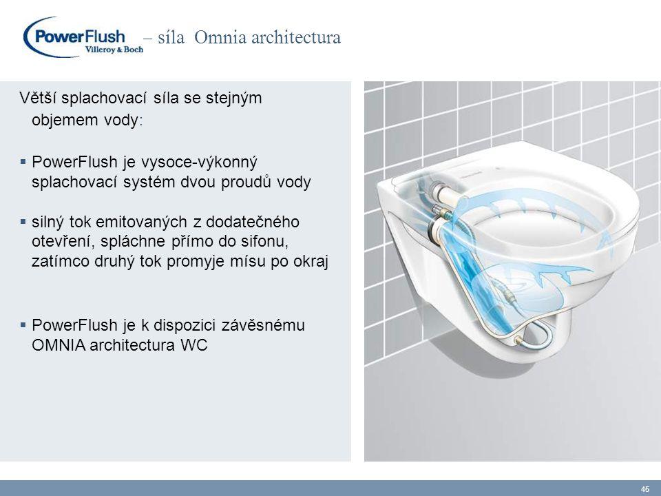 – síla Omnia architectura