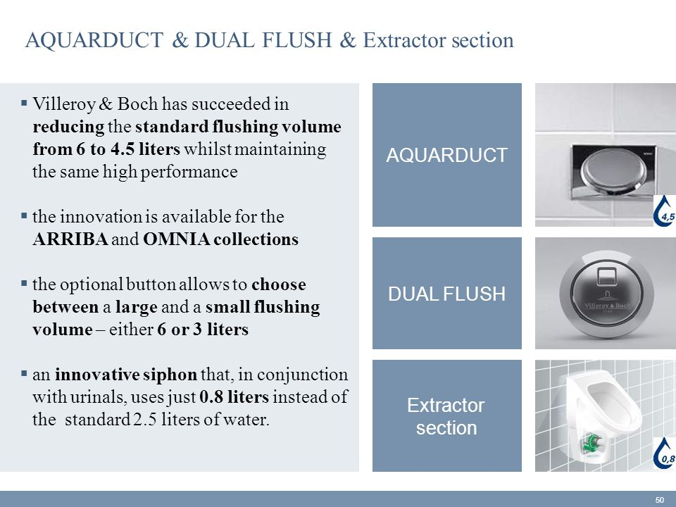 AQUARDUCT & DUAL FLUSH & Extractor section