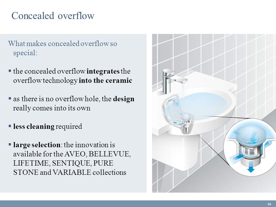 Concealed overflow What makes concealed overflow so special: