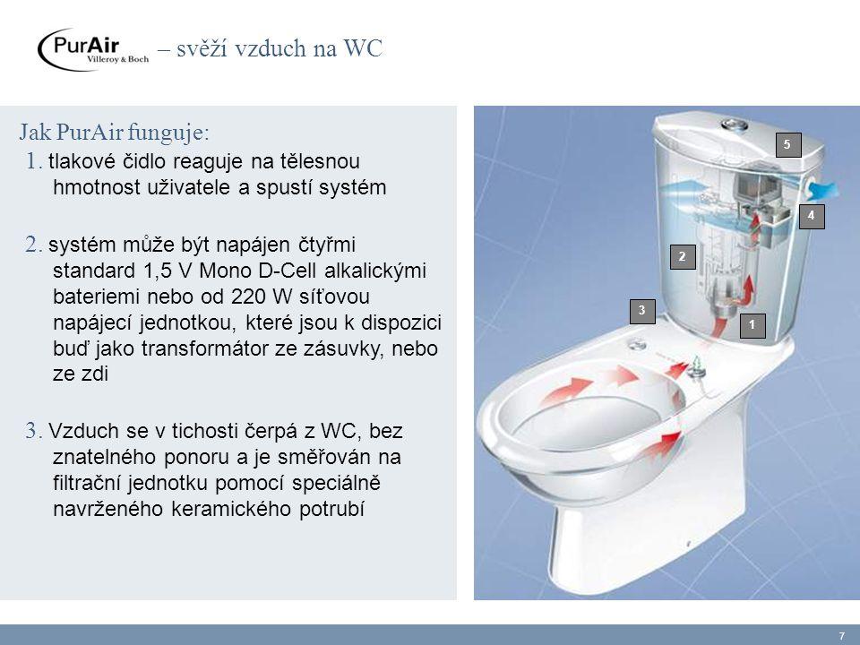 – svěží vzduch na WC Jak PurAir funguje: