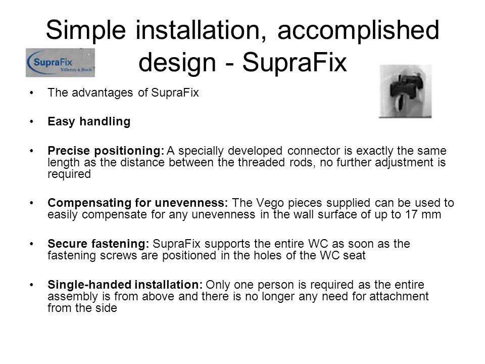 Simple installation, accomplished design - SupraFix