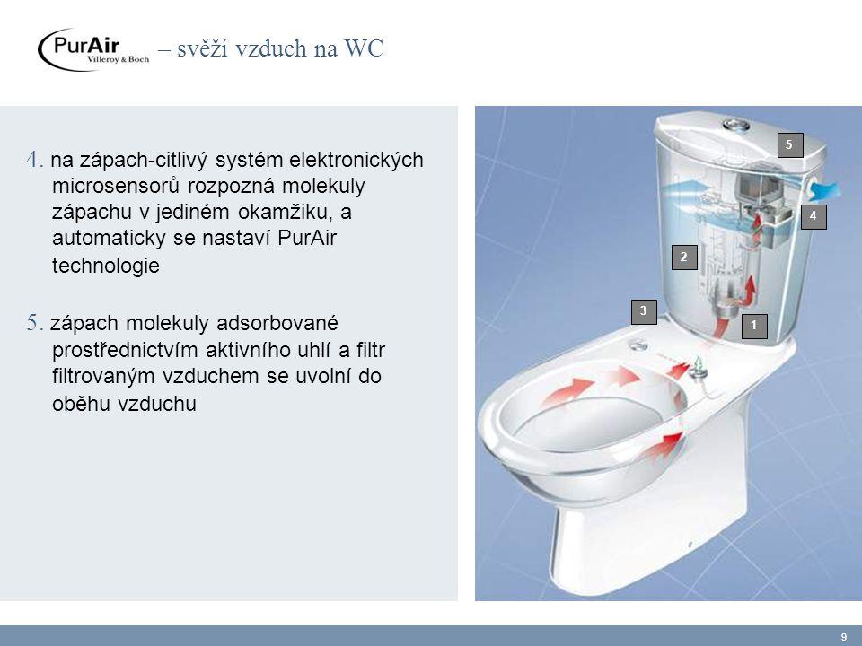 – svěží vzduch na WC