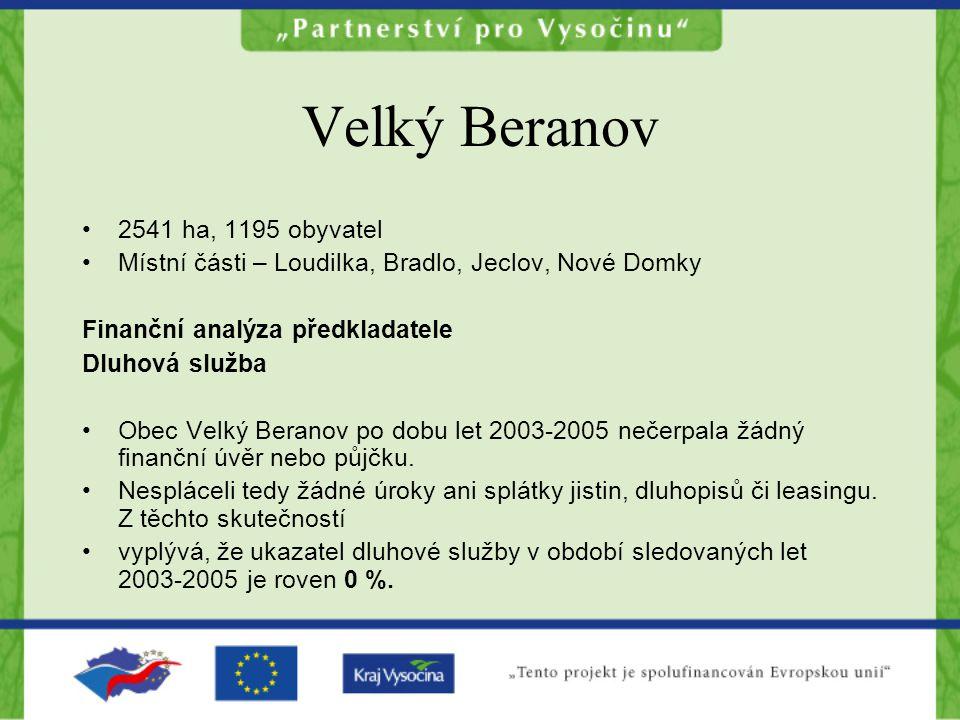 Velký Beranov 2541 ha, 1195 obyvatel