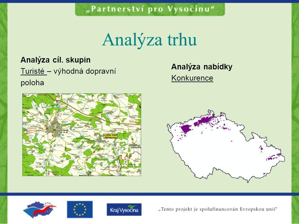 Analýza trhu Analýza cíl. skupin Turisté – výhodná dopravní