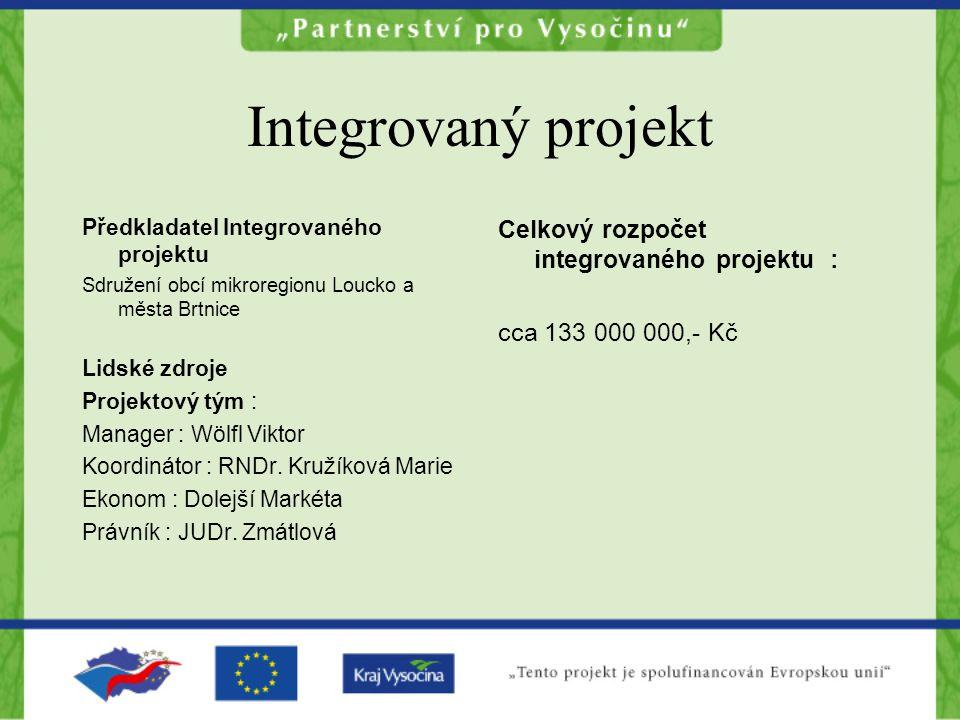 Integrovaný projekt Celkový rozpočet integrovaného projektu :