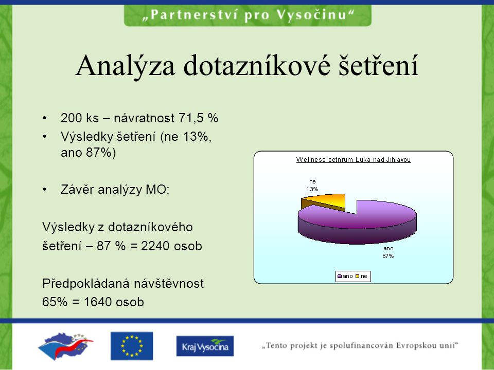 Analýza dotazníkové šetření