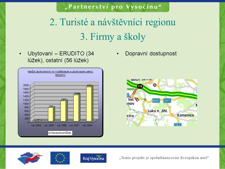 2. Turisté a návštěvníci regionu 3. Firmy a školy