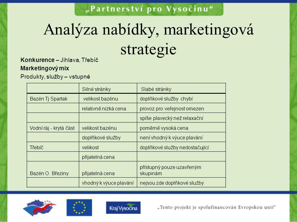 Analýza nabídky, marketingová strategie