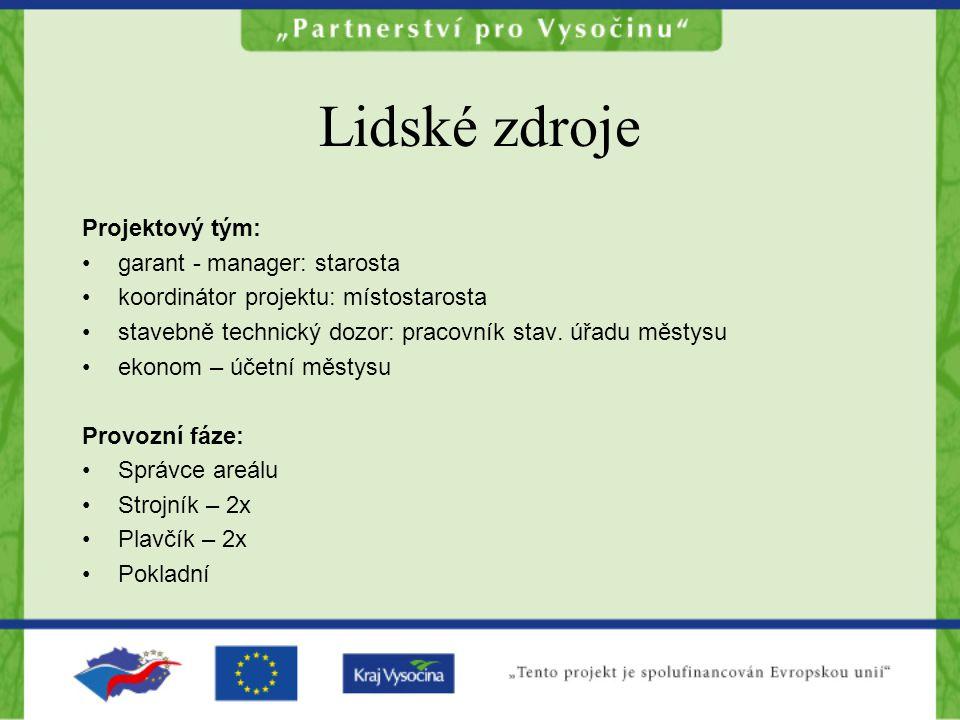 Lidské zdroje Projektový tým: garant - manager: starosta