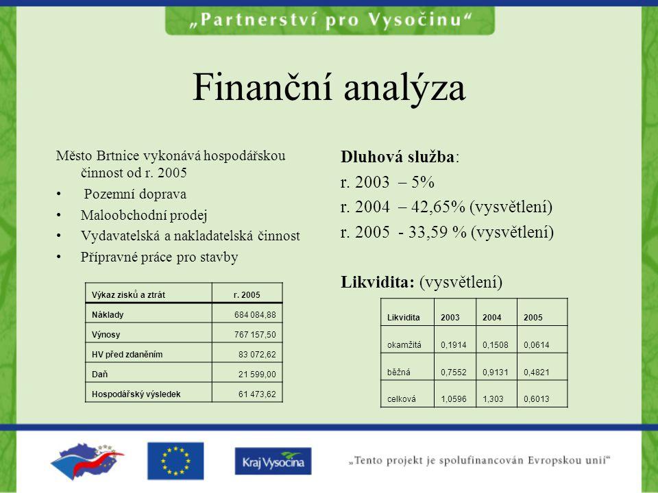 Finanční analýza Dluhová služba: r. 2003 – 5%