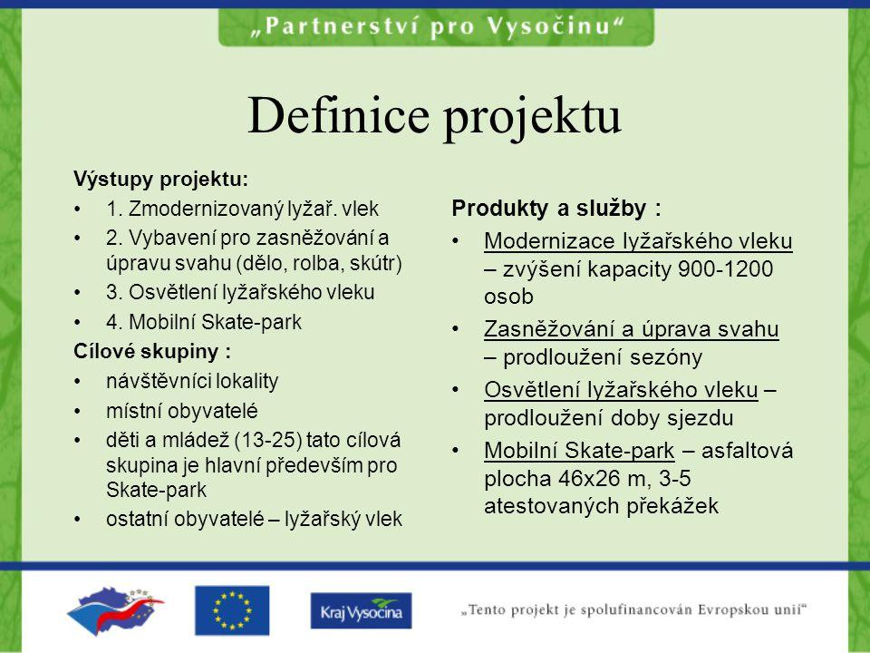 Definice projektu Produkty a služby :