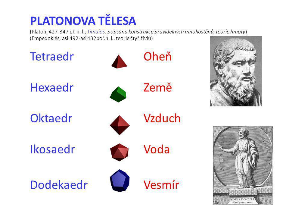 PLATONOVA TĚLESA Tetraedr Oheň Hexaedr Země Oktaedr Vzduch