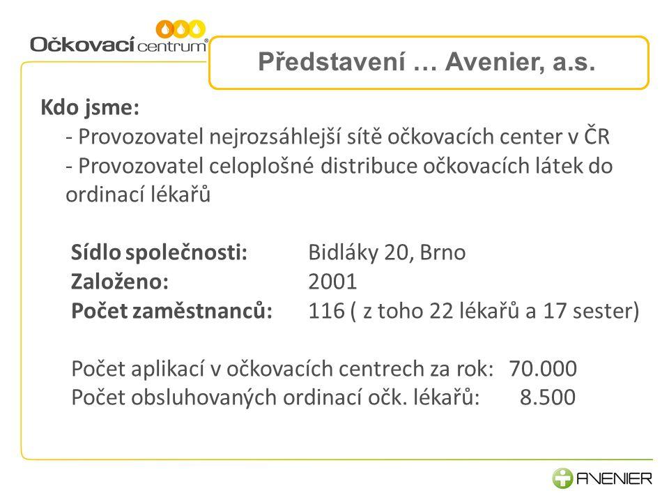 Představení … Avenier, a.s.