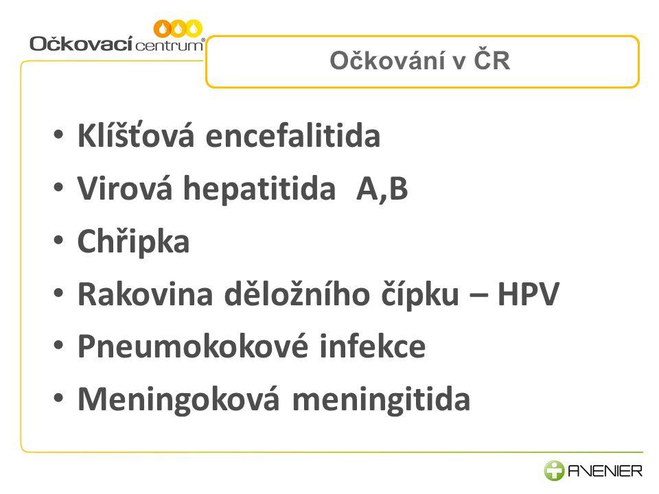 Klíšťová encefalitida Virová hepatitida A,B Chřipka
