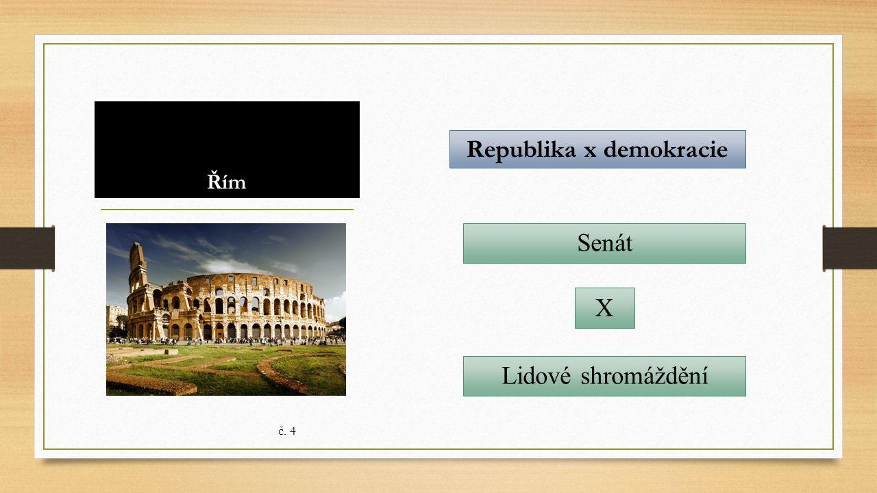 Republika x demokracie