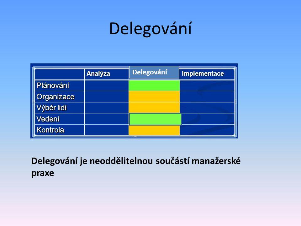 Delegování Delegování je neoddělitelnou součástí manažerské praxe