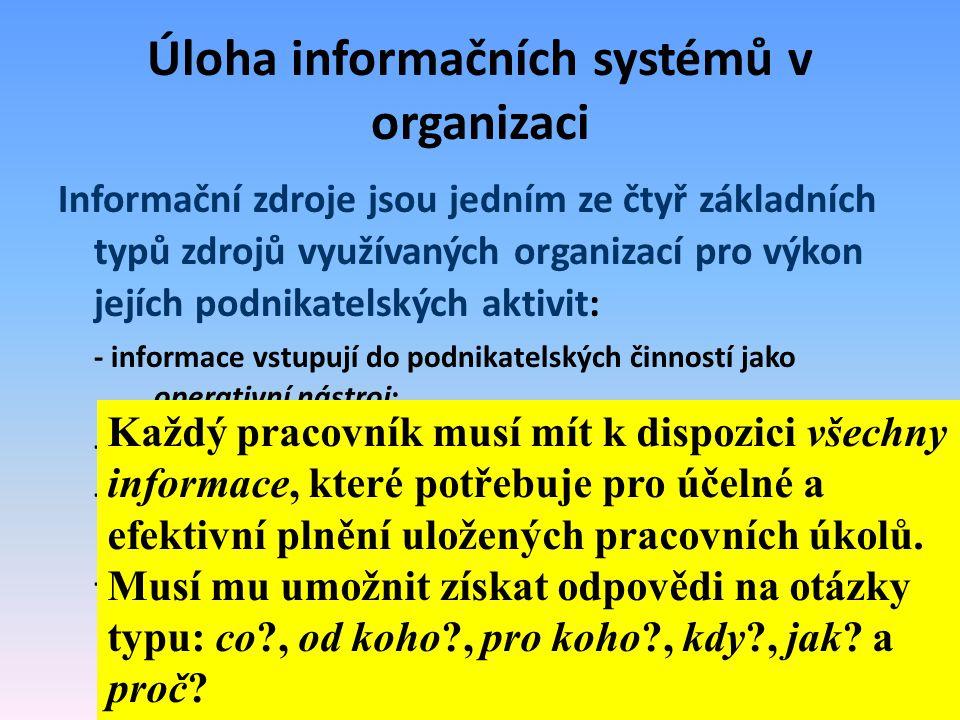 Úloha informačních systémů v organizaci