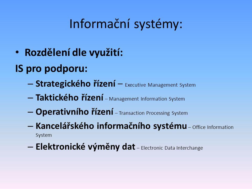 Informační systémy: Rozdělení dle využití: IS pro podporu:
