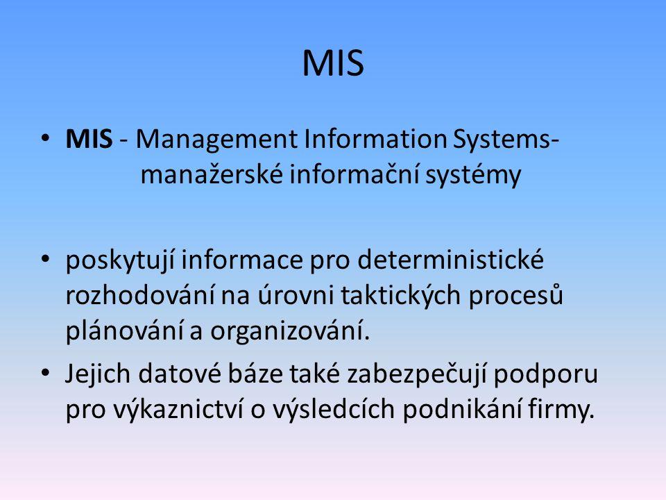 MIS MIS - Management Information Systems- manažerské informační systémy.