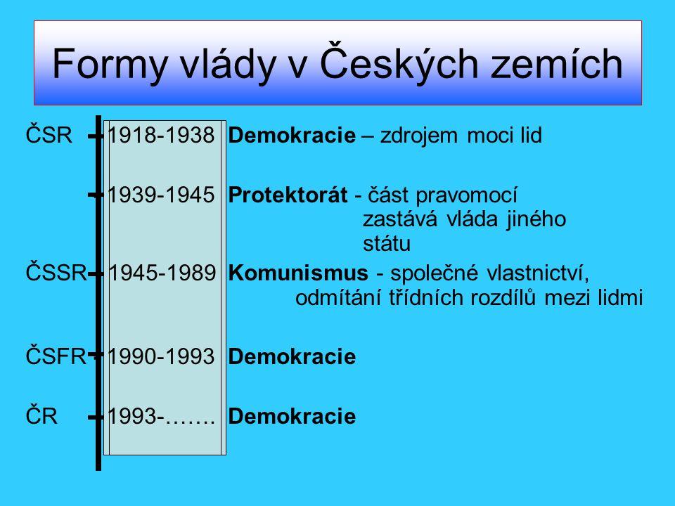 Formy vlády v Českých zemích