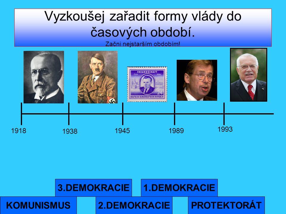 Vyzkoušej zařadit formy vlády do časových období