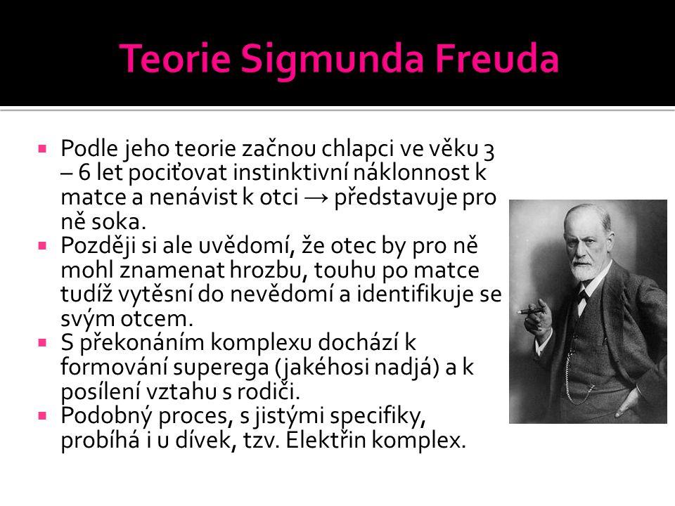 Teorie Sigmunda Freuda