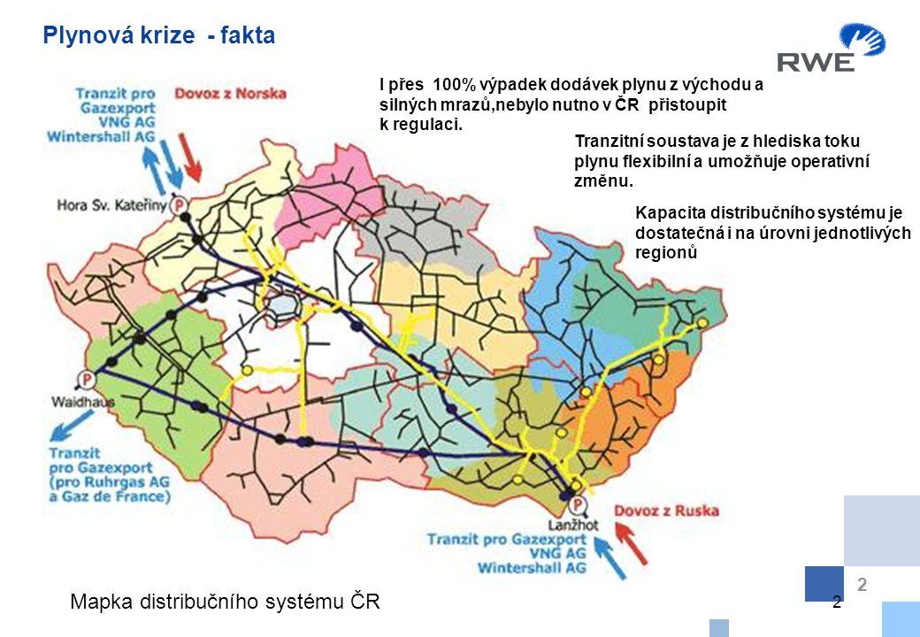 Plynová krize - fakta Mapka distribučního systému ČR
