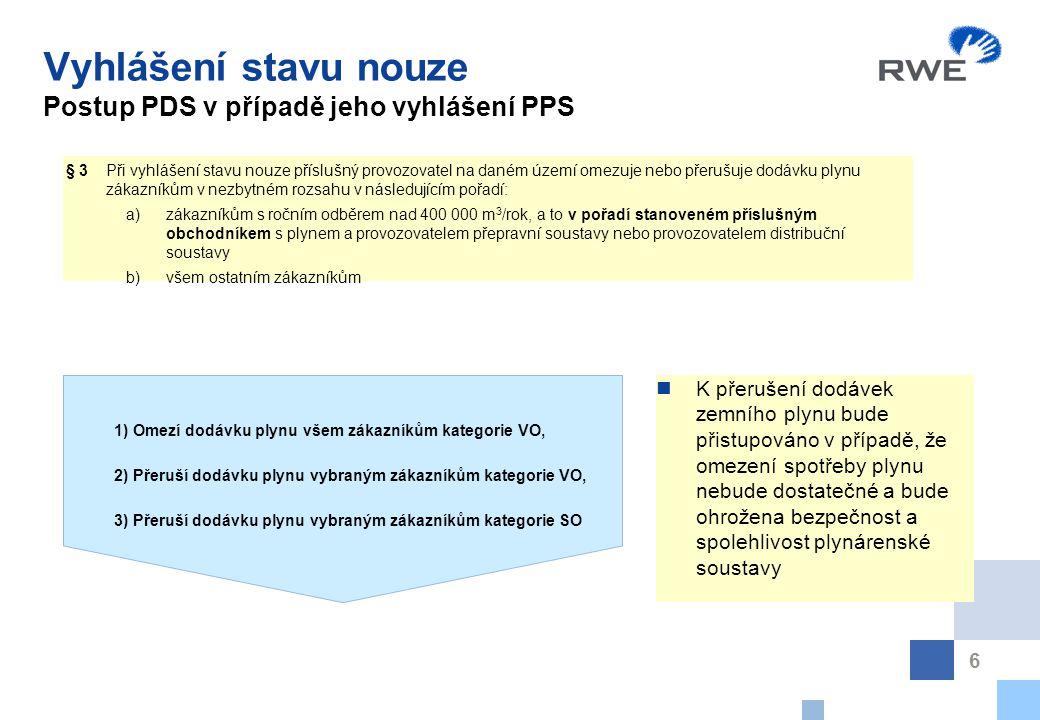 Vyhlášení stavu nouze Postup PDS v případě jeho vyhlášení PPS