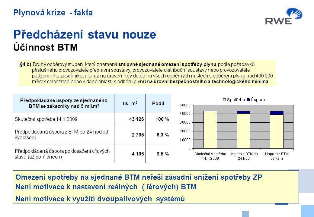 Předcházení stavu nouze Účinnost BTM