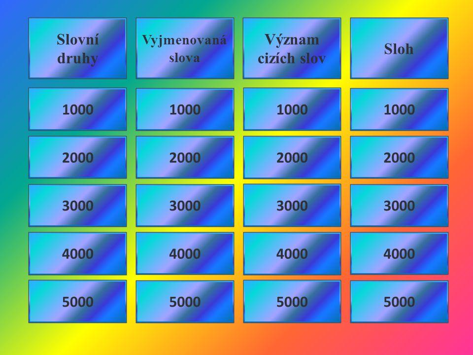 Slovní druhy Význam cizích slov Sloh 1000 1000 1000 1000 2000 2000