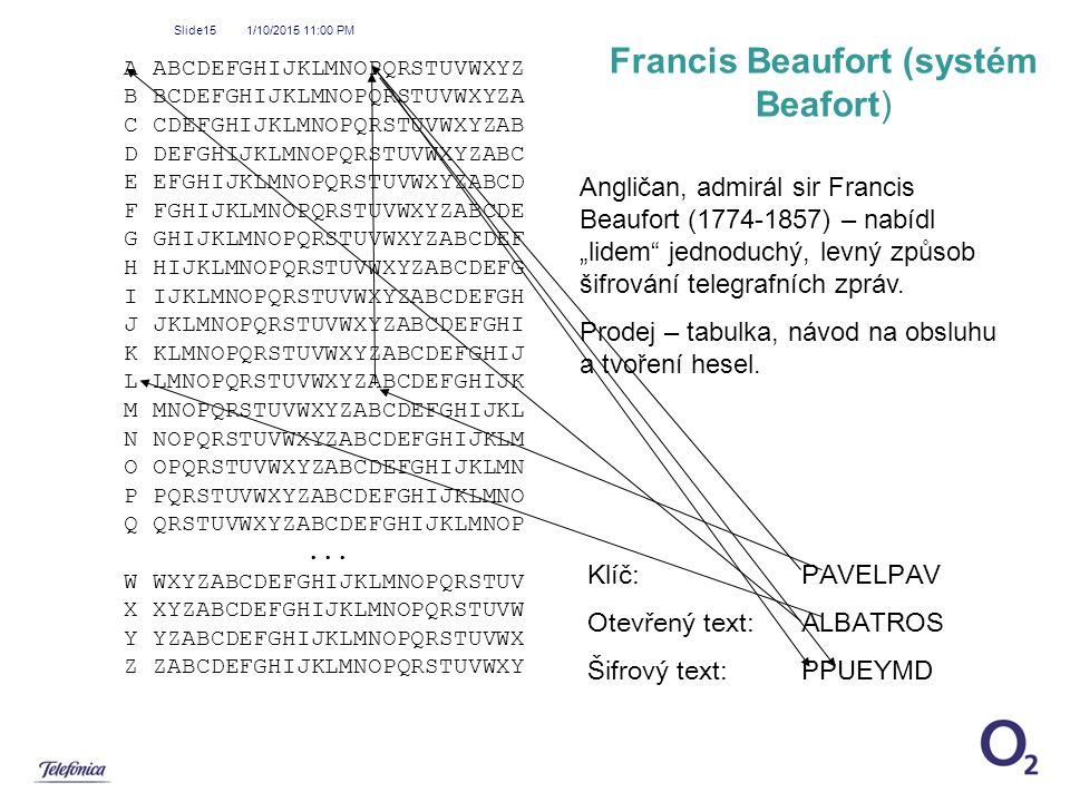 Francis Beaufort (systém Beafort)