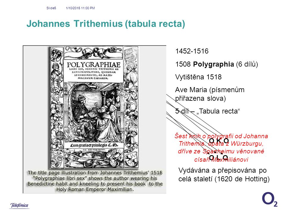 Johannes Trithemius (tabula recta)