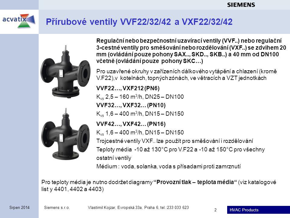 Přírubové ventily VVF22/32/42 a VXF22/32/42