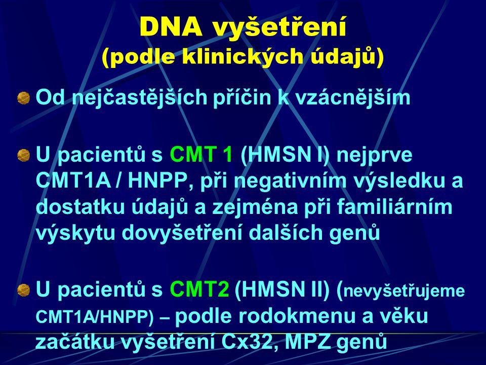 DNA vyšetření (podle klinických údajů)