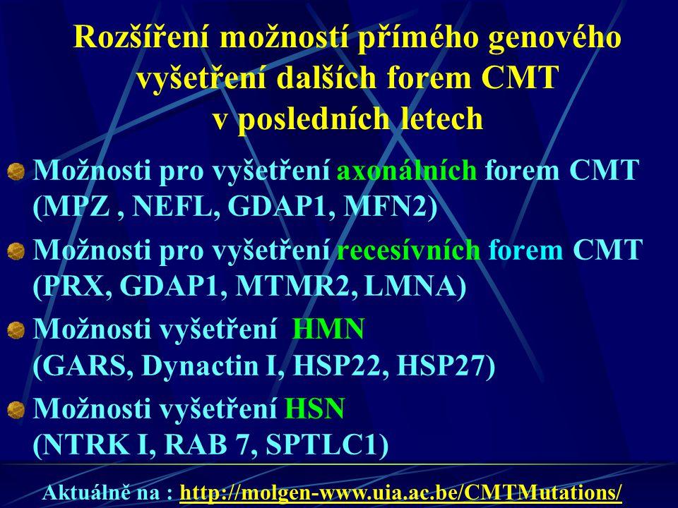 Rozšíření možností přímého genového vyšetření dalších forem CMT v posledních letech