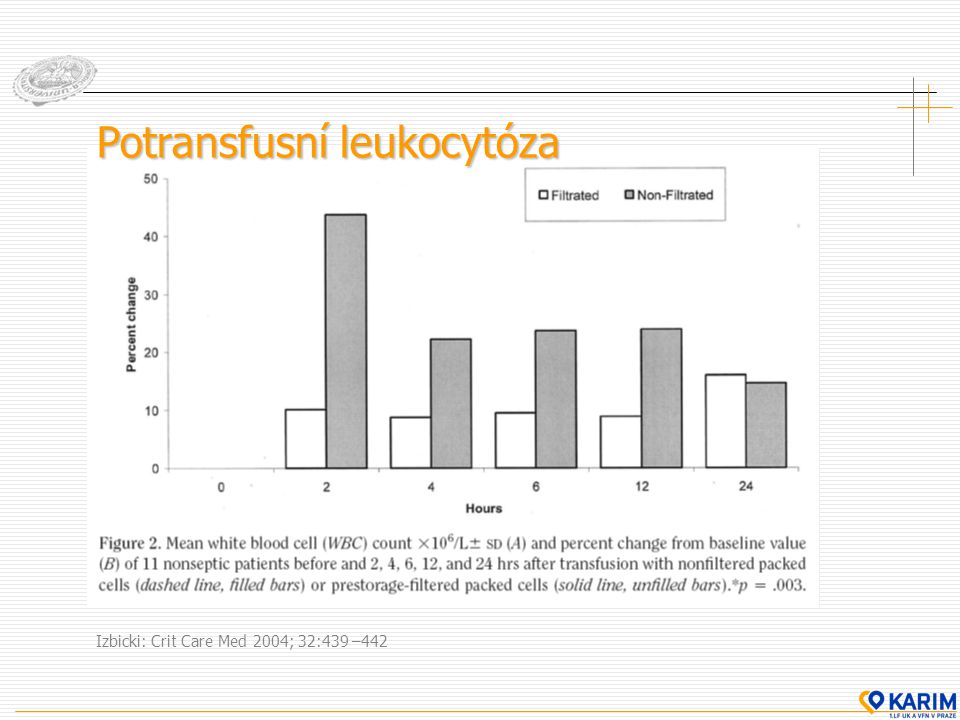 Potransfusní leukocytóza